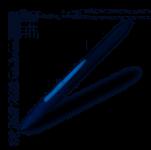 Wacom Graphire4 Pen (silber)